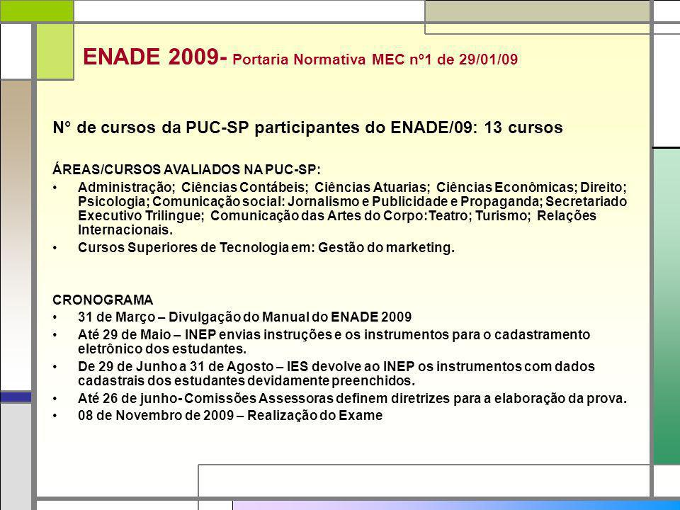 ENADE 2009- Portaria Normativa MEC nº1 de 29/01/09 N° de cursos da PUC-SP participantes do ENADE/09: 13 cursos ÁREAS/CURSOS AVALIADOS NA PUC-SP: Admin