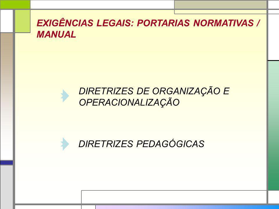 EXIGÊNCIAS LEGAIS: PORTARIAS NORMATIVAS / MANUAL DIRETRIZES DE ORGANIZAÇÃO E OPERACIONALIZAÇÃO DIRETRIZES PEDAGÓGICAS
