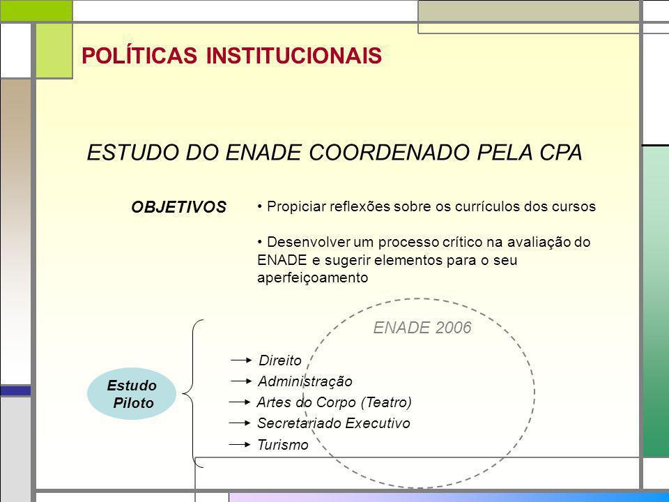POLÍTICAS INSTITUCIONAIS ESTUDO DO ENADE COORDENADO PELA CPA OBJETIVOS Propiciar reflexões sobre os currículos dos cursos Desenvolver um processo crít