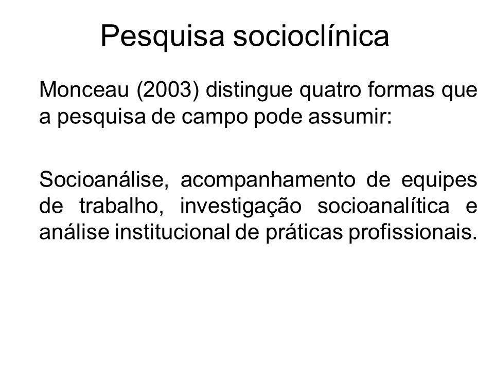 Pesquisa socioclínica Monceau (2003) distingue quatro formas que a pesquisa de campo pode assumir: Socioanálise, acompanhamento de equipes de trabalho