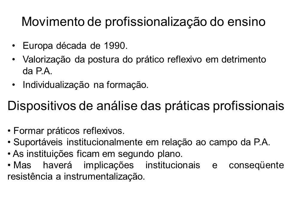 Movimento de profissionalização do ensino Europa década de 1990. Valorização da postura do prático reflexivo em detrimento da P.A. Individualização na
