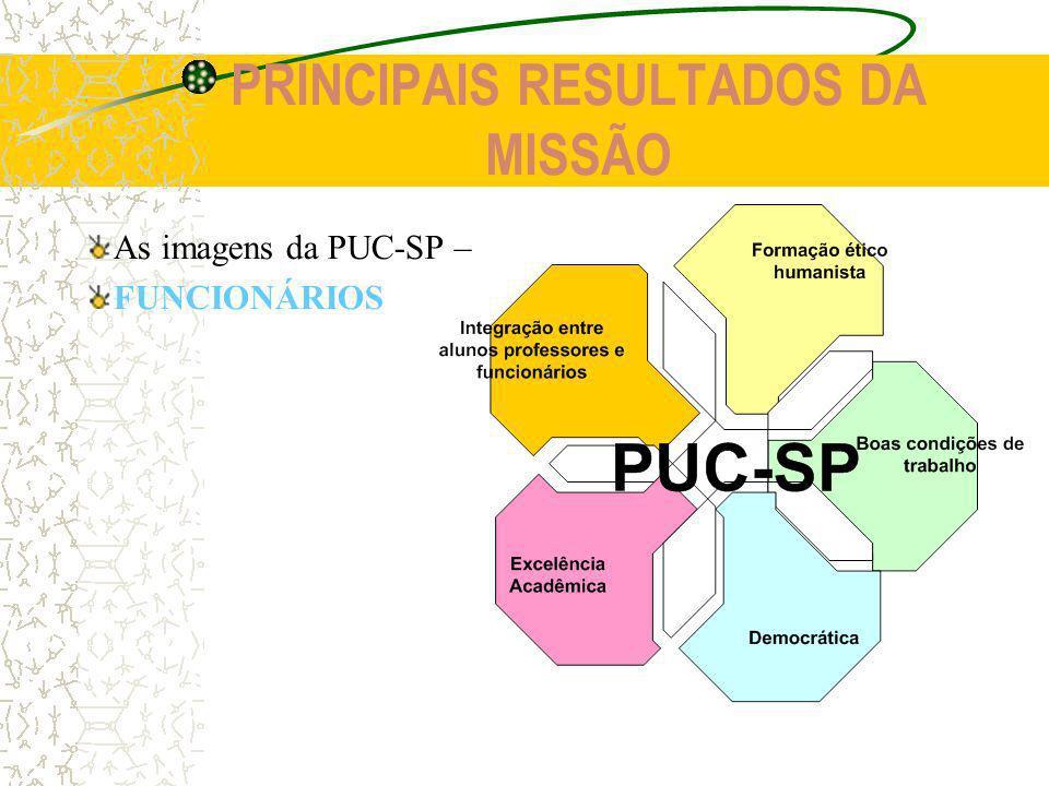 PRINCIPAIS RESULTADOS DA MISSÃO As imagens da PUC-SP – FUNCIONÁRIOS