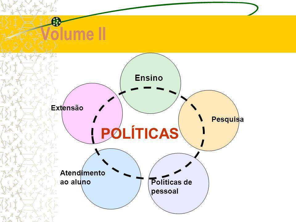 Volume II Ensino Pesquisa Extensão Atendimento ao aluno Políticas de pessoal POLÍTICAS