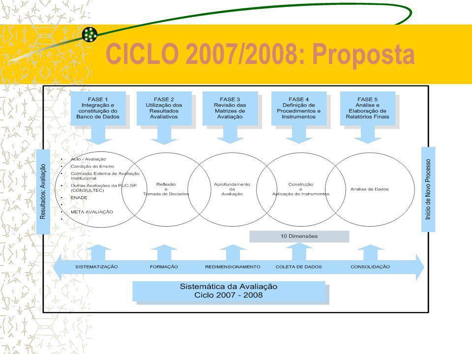 CICLO 2007/2008: Proposta