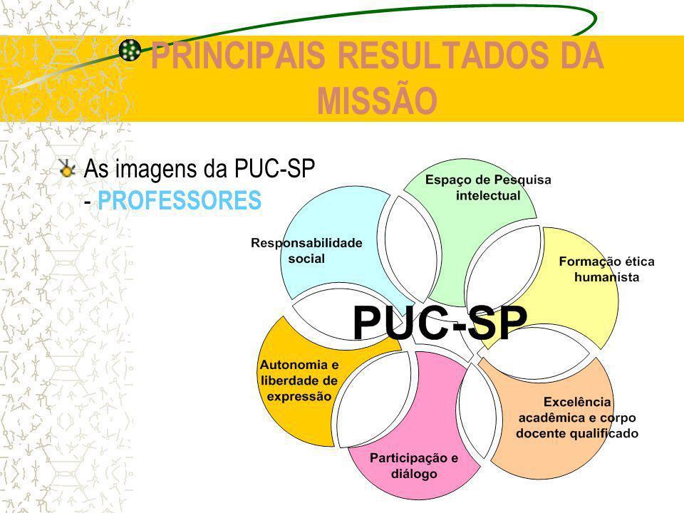 COMENTANDO ALGUNS GESTÃO E APOIO Gestão com participação dos colegiados nos diferentes níveis.