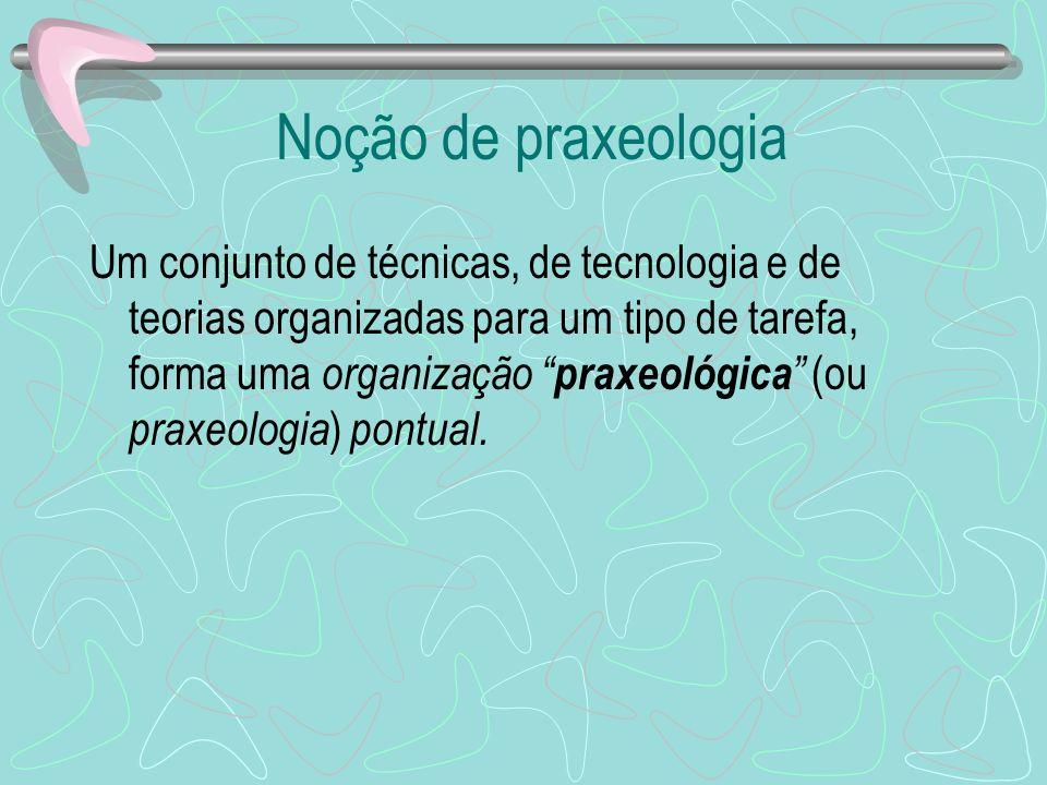 Noção de praxeologia Um conjunto de técnicas, de tecnologia e de teorias organizadas para um tipo de tarefa, forma uma organização praxeológica (ou pr