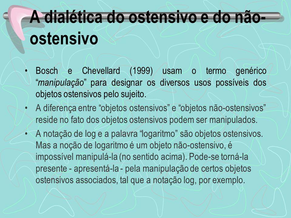 A dialética do ostensivo e do não- ostensivo Bosch e Chevellard (1999) usam o termo genérico manipulação para designar os diversos usos possíveis dos