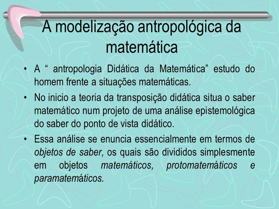 A modelização antropológica da matemática A antropologia Didática da Matemática estudo do homem frente a situações matemáticas. No inicio a teoria da