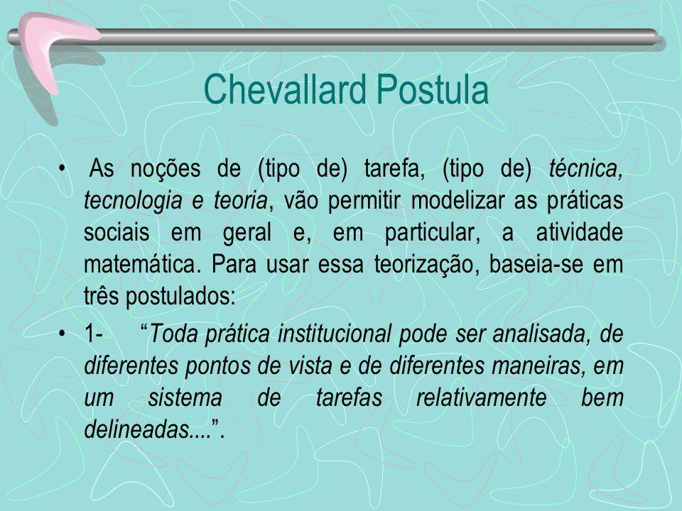 Chevallard Postula As noções de (tipo de) tarefa, (tipo de) técnica, tecnologia e teoria, vão permitir modelizar as práticas sociais em geral e, em pa