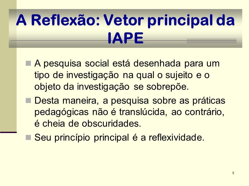 6 A Reflexão: Vetor principal da IAPE A pesquisa social está desenhada para um tipo de investigação na qual o sujeito e o objeto da investigação se so