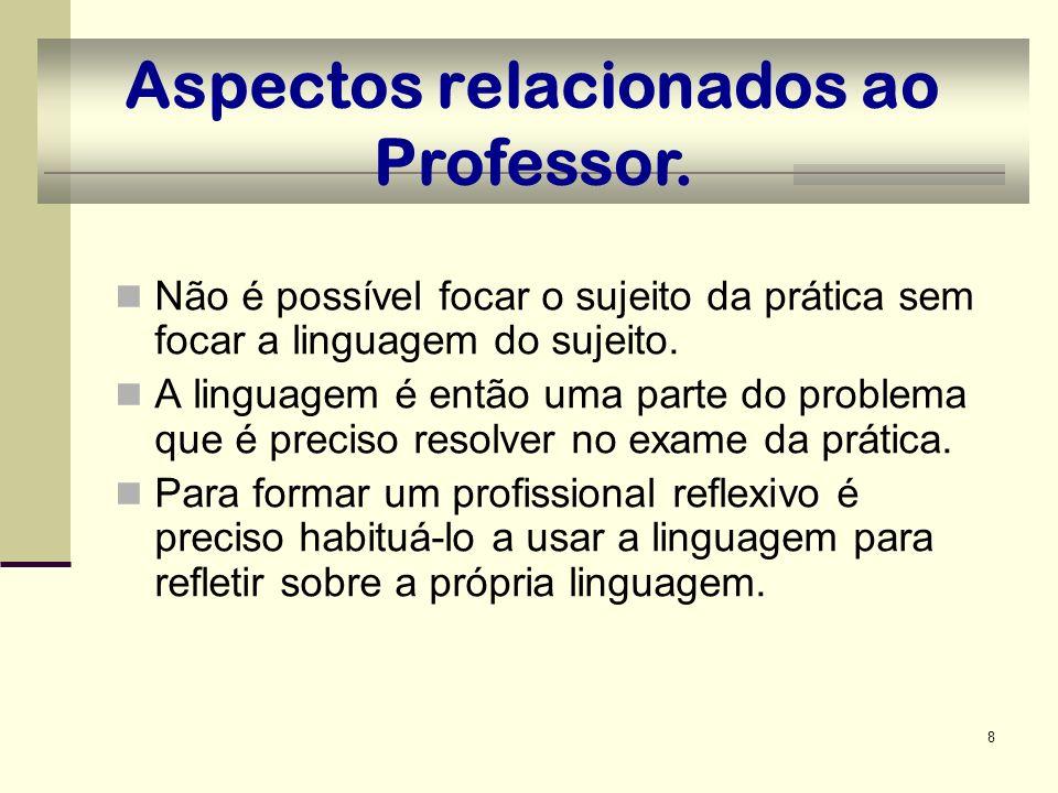 8 Aspectos relacionados ao Professor. Não é possível focar o sujeito da prática sem focar a linguagem do sujeito. A linguagem é então uma parte do pro
