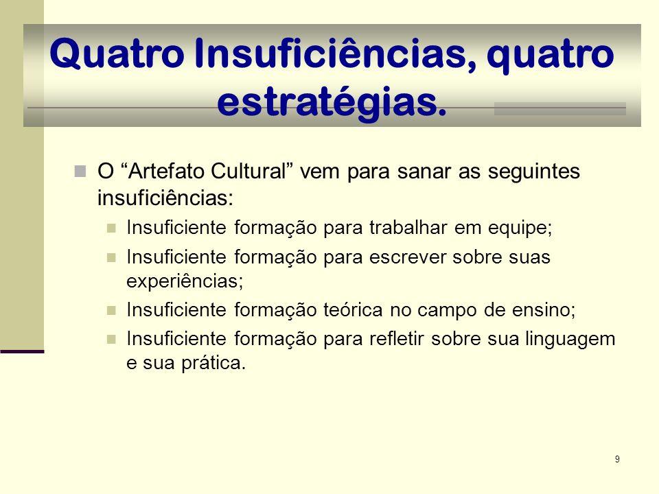 9 Quatro Insuficiências, quatro estratégias. O Artefato Cultural vem para sanar as seguintes insuficiências: Insuficiente formação para trabalhar em e