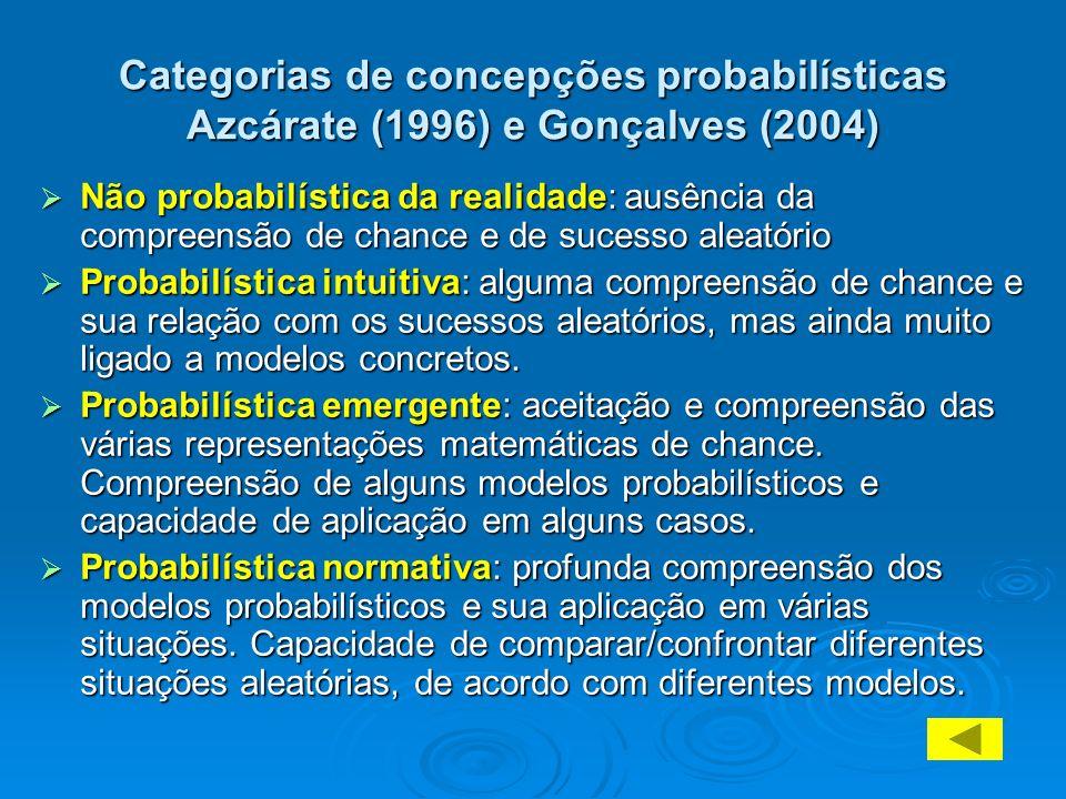 Categorias de concepções probabilísticas Azcárate (1996) e Gonçalves (2004) Não probabilística da realidade: ausência da compreensão de chance e de su