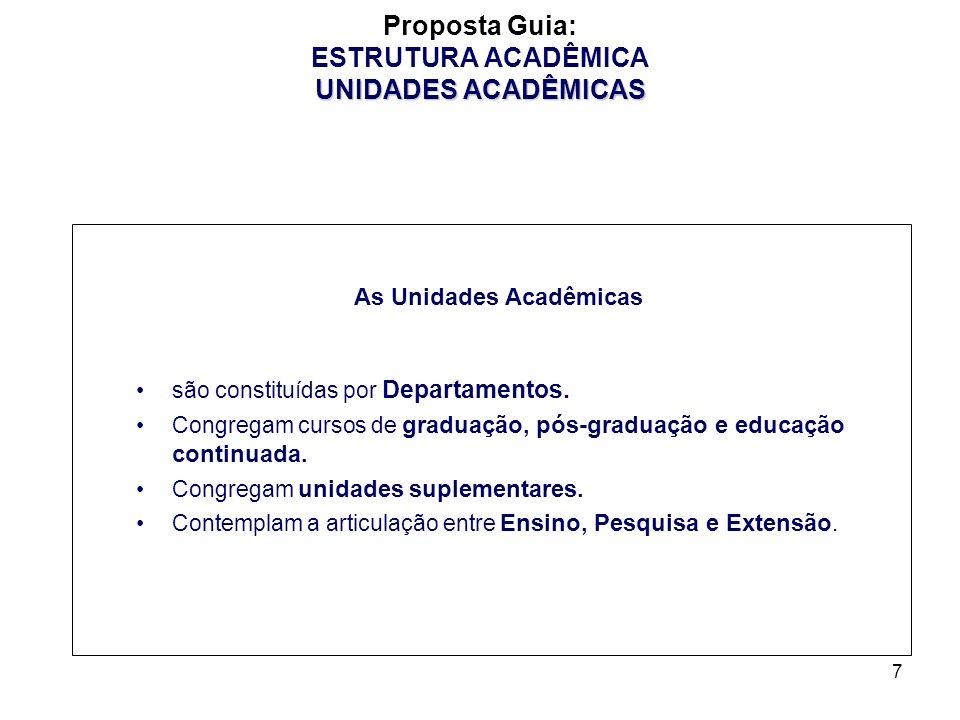 7 UNIDADES ACADÊMICAS Proposta Guia: ESTRUTURA ACADÊMICA UNIDADES ACADÊMICAS são constituídas por Departamentos.