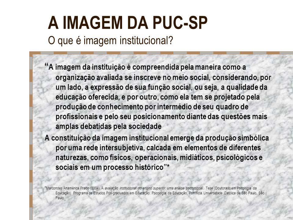 A IMAGEM DA PUC-SP O que é imagem institucional? A imagem da instituição é compreendida pela maneira como a organização avaliada se inscreve no meio s