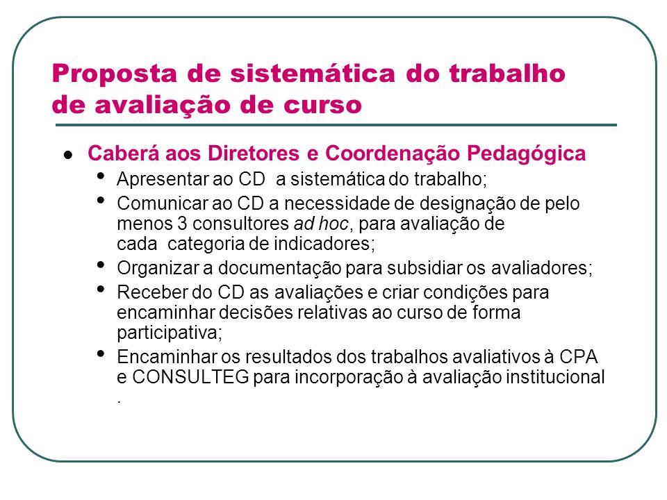 Proposta de sistemática do trabalho de avaliação de curso Caberá aos Diretores e Coordenação Pedagógica Apresentar ao CD a sistemática do trabalho; Co