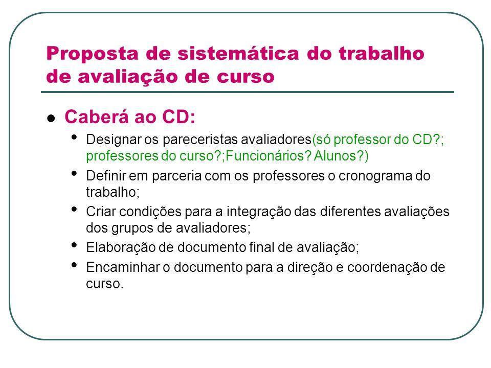 Proposta de sistemática do trabalho de avaliação de curso Caberá ao CD: Designar os pareceristas avaliadores(só professor do CD?; professores do curso?;Funcionários.