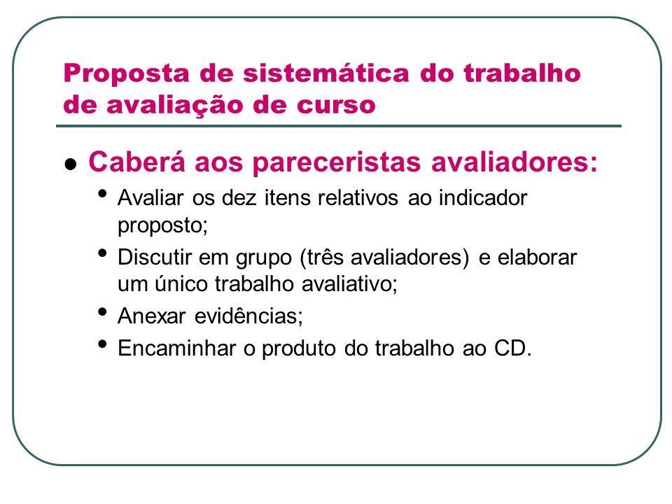 Proposta de sistemática do trabalho de avaliação de curso Caberá aos pareceristas avaliadores: Avaliar os dez itens relativos ao indicador proposto; D
