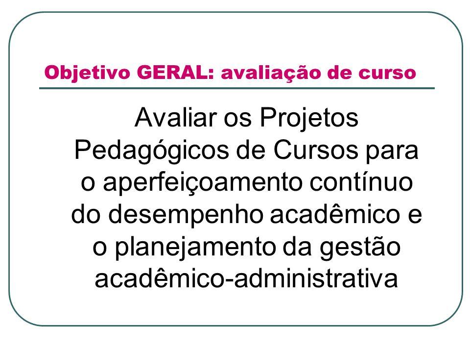 Objetivo GERAL: avaliação de curso Avaliar os Projetos Pedagógicos de Cursos para o aperfeiçoamento contínuo do desempenho acadêmico e o planejamento da gestão acadêmico-administrativa