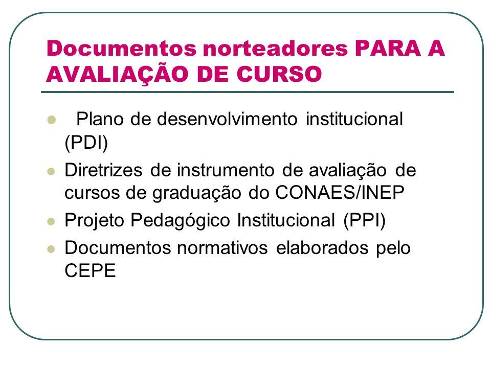 Documentos norteadores PARA A AVALIAÇÃO DE CURSO Plano de desenvolvimento institucional (PDI) Diretrizes de instrumento de avaliação de cursos de graduação do CONAES/INEP Projeto Pedagógico Institucional (PPI) Documentos normativos elaborados pelo CEPE