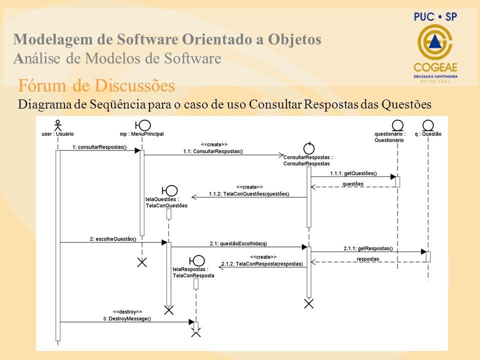 Fórum de Discussões Diagrama de Seqüência para o caso de uso Consultar Respostas das Questões Modelagem de Software Orientado a Objetos Análise de Mod