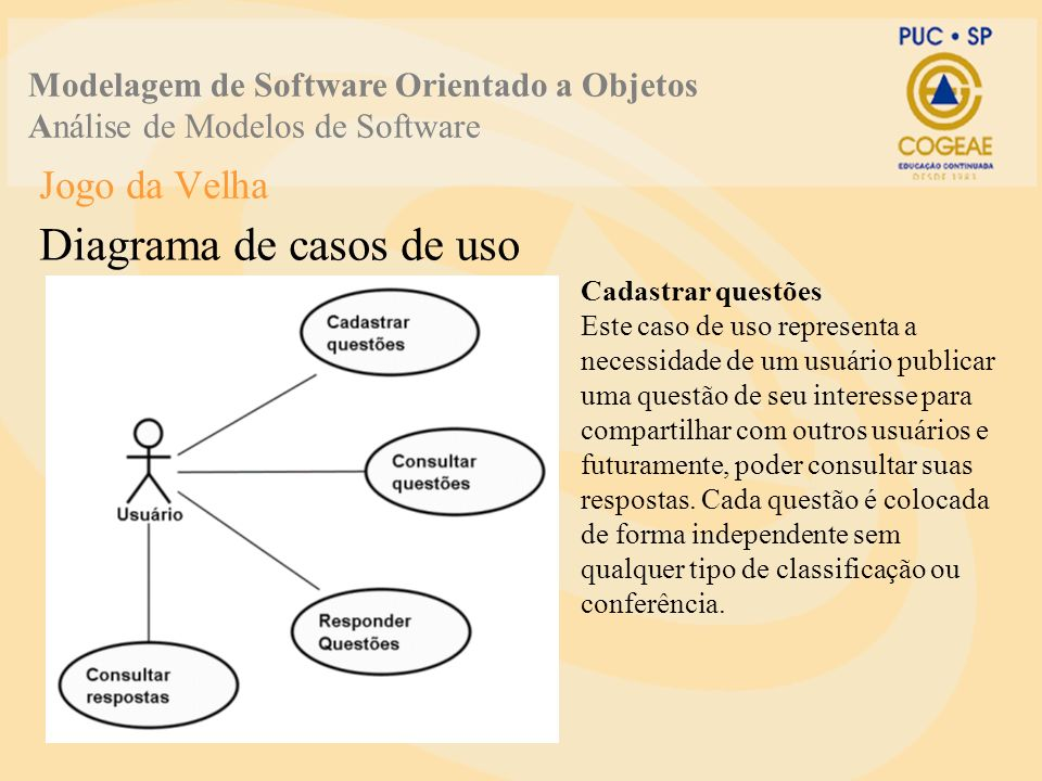 Jogo da Velha Diagrama de casos de uso Modelagem de Software Orientado a Objetos Análise de Modelos de Software Cadastrar questões Este caso de uso re