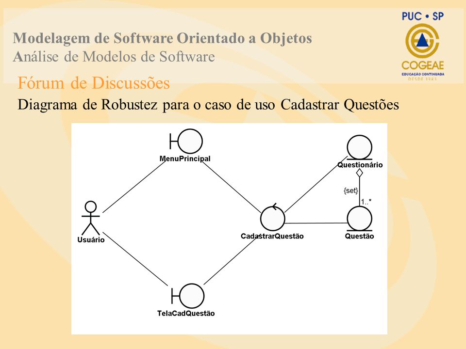 Fórum de Discussões Diagrama de Robustez para o caso de uso Cadastrar Questões Modelagem de Software Orientado a Objetos Análise de Modelos de Softwar