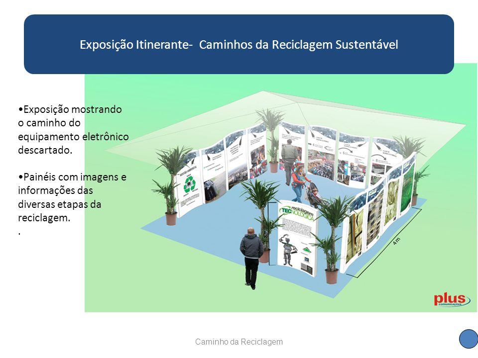 Exposição Itinerante- Caminhos da Reciclagem Sustentável Caminho da Reciclagem Exposição mostrando o caminho do equipamento eletrônico descartado. Pai