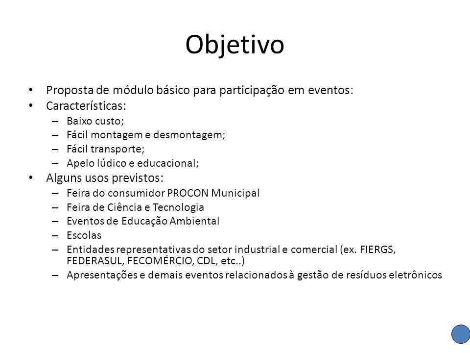 Objetivo Proposta de módulo básico para participação em eventos: Características: – Baixo custo; – Fácil montagem e desmontagem; – Fácil transporte; –