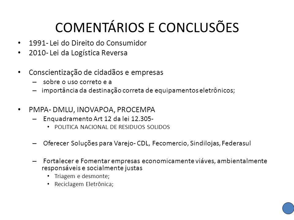 COMENTÁRIOS E CONCLUSÕES 1991- Lei do Direito do Consumidor 2010- Lei da Logística Reversa Conscientização de cidadãos e empresas – sobre o uso corret