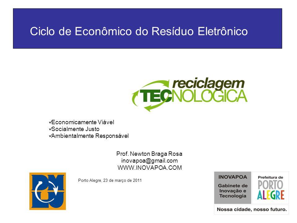 Ciclo Sustentável do Resíduo Tecnológico CDL RS Economicamente Viável Socialmente Justo Ambientalmente Responsável Prof. Newton Braga Rosa inovapoa@gm