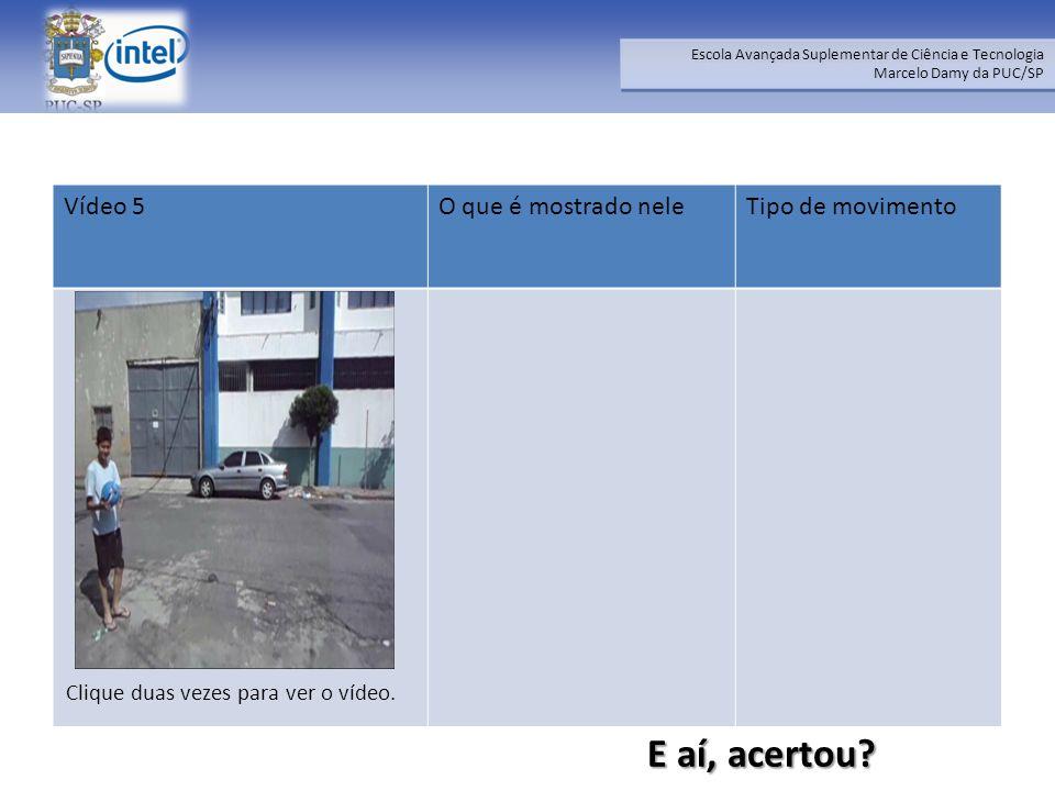 Escola Avançada Suplementar de Ciência e Tecnologia Marcelo Damy da PUC/SP Escola Avançada Suplementar de Ciência e Tecnologia Marcelo Damy da PUC/SP