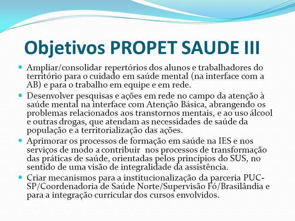 Objetivos PROPET SAUDE III Ampliar/consolidar repertórios dos alunos e trabalhadores do território para o cuidado em saúde mental (na interface com a