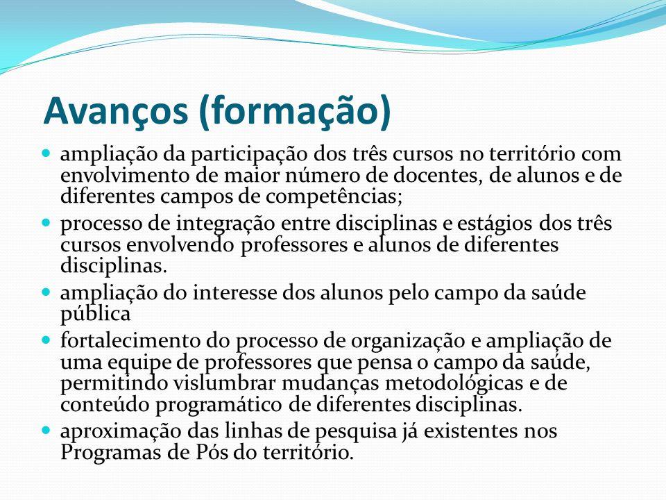 Avanços (formação) ampliação da participação dos três cursos no território com envolvimento de maior número de docentes, de alunos e de diferentes cam