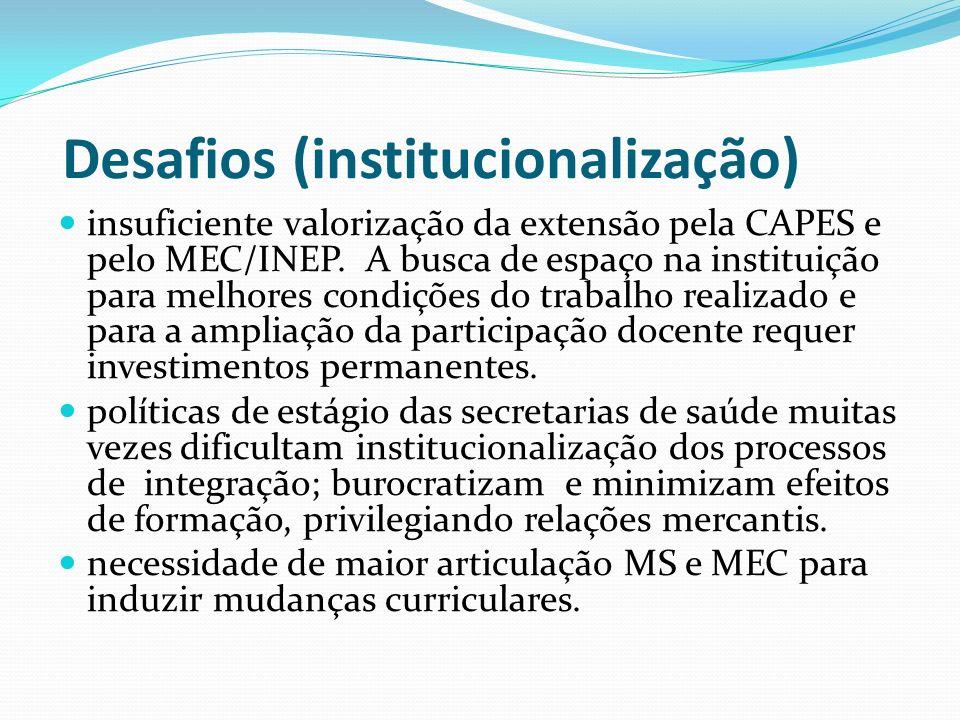 Desafios (institucionalização) insuficiente valorização da extensão pela CAPES e pelo MEC/INEP. A busca de espaço na instituição para melhores condiçõ