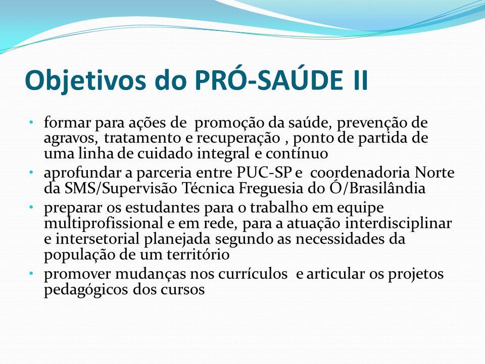 Objetivos do PRÓ-SAÚDE II formar para ações de promoção da saúde, prevenção de agravos, tratamento e recuperação, ponto de partida de uma linha de cui