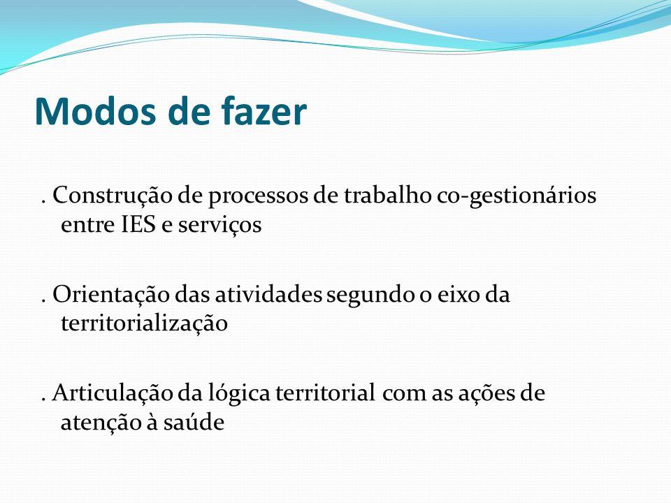 Modos de fazer. Construção de processos de trabalho co-gestionários entre IES e serviços. Orientação das atividades segundo o eixo da territorializaçã