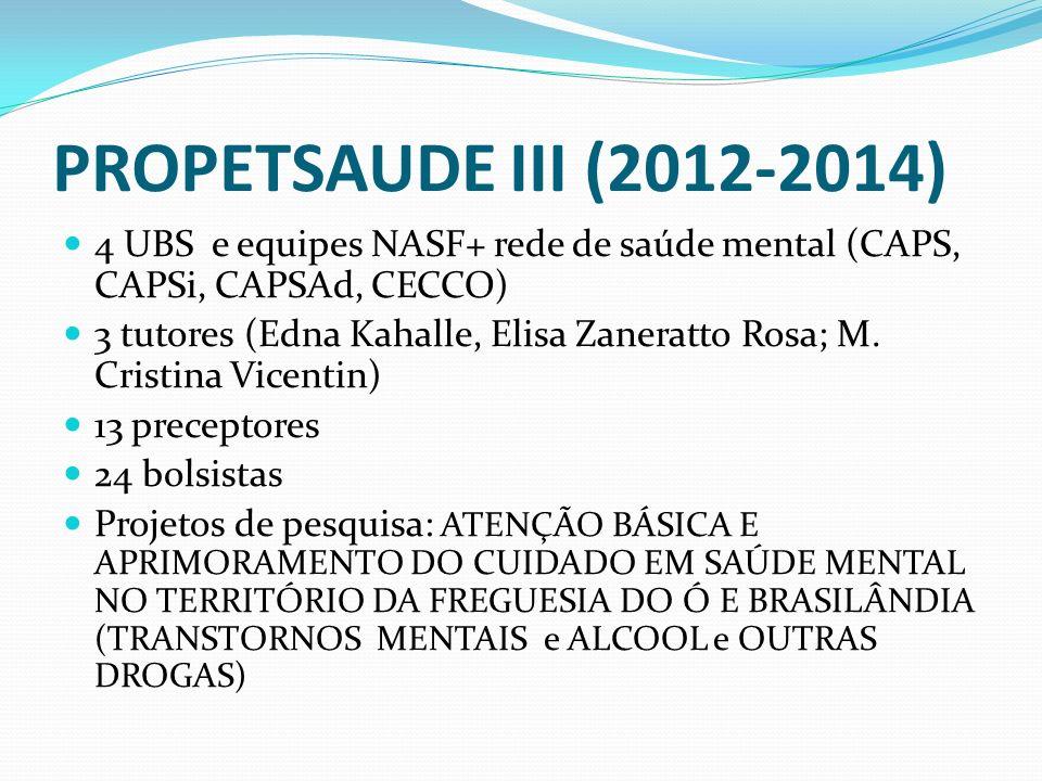 PROPETSAUDE III (2012-2014) 4 UBS e equipes NASF+ rede de saúde mental (CAPS, CAPSi, CAPSAd, CECCO) 3 tutores (Edna Kahalle, Elisa Zaneratto Rosa; M.