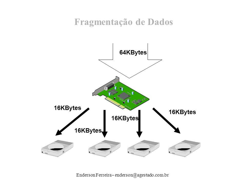 Enderson Ferreira - enderson@agestado.com.br Fragmentação de Dados 64KBytes 16KBytes