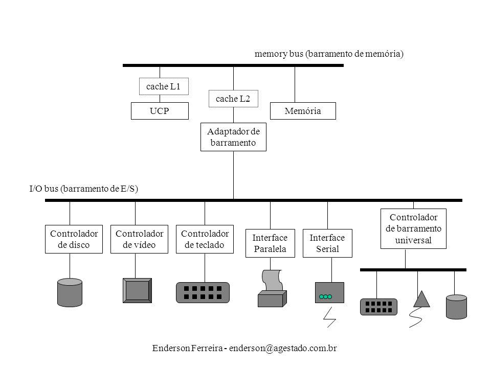 Enderson Ferreira - enderson@agestado.com.br A Importância do Armazenamento Secundário processor-centricdata-centric (COURTRIGHT, 1997)