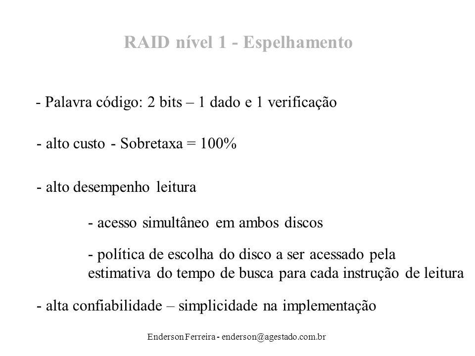 Enderson Ferreira - enderson@agestado.com.br RAID nível 1 - Espelhamento - Palavra código: 2 bits – 1 dado e 1 verificação - alto custo - Sobretaxa =