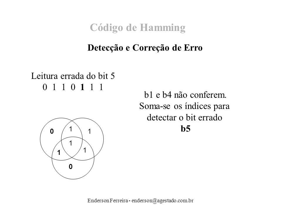 Enderson Ferreira - enderson@agestado.com.br 01 0 1 1 1 1 Leitura errada do bit 5 0 1 1 0 1 1 1 b1 e b4 não conferem. Soma-se os índices para detectar