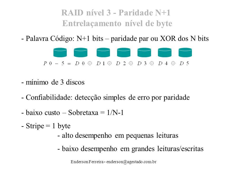 Enderson Ferreira - enderson@agestado.com.br RAID nível 3 - Paridade N+1 Entrelaçamento nível de byte - Palavra Código: N+1 bits – paridade par ou XOR