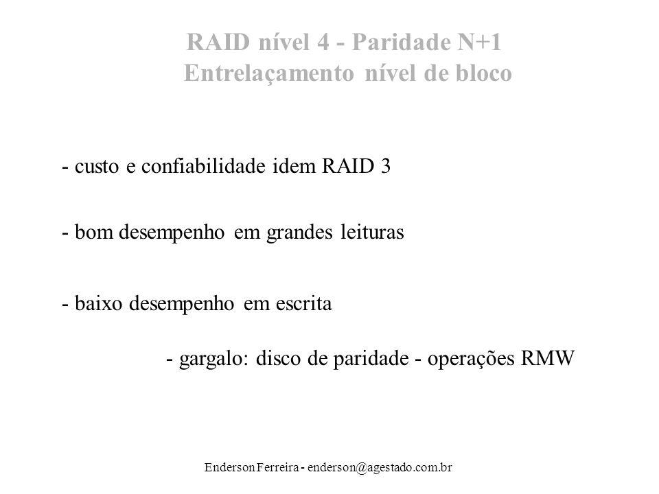 Enderson Ferreira - enderson@agestado.com.br RAID nível 4 - Paridade N+1 Entrelaçamento nível de bloco - custo e confiabilidade idem RAID 3 - bom dese