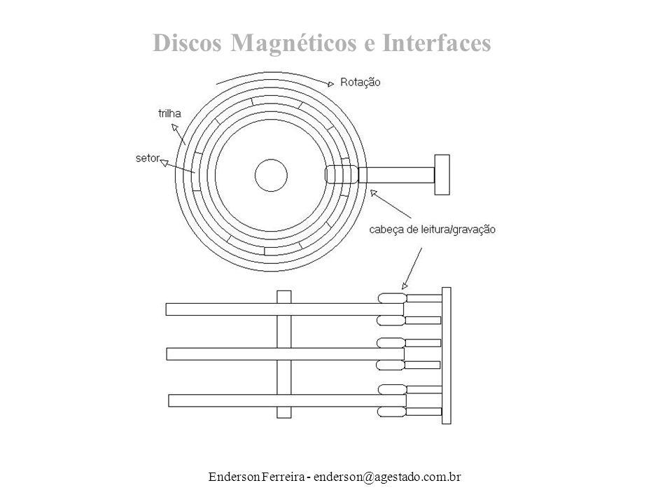 Enderson Ferreira - enderson@agestado.com.br Discos Magnéticos e Interfaces Trilha Prato Pratos Trilhas Setores