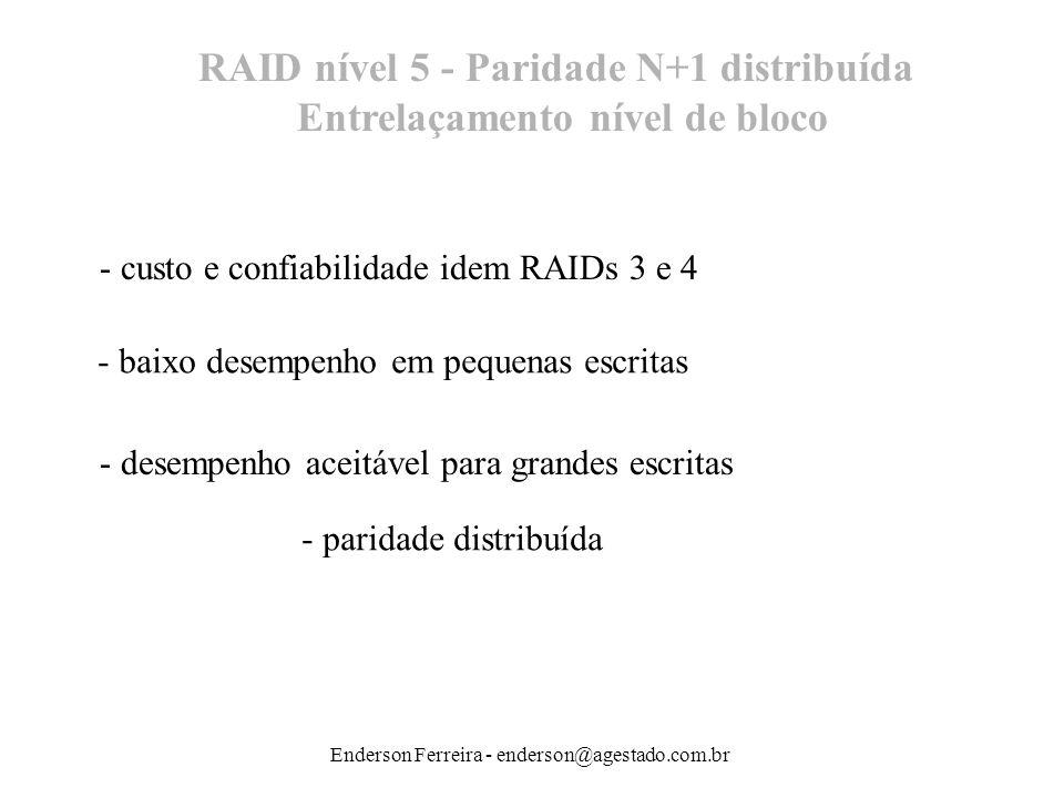 Enderson Ferreira - enderson@agestado.com.br RAID nível 5 - Paridade N+1 distribuída Entrelaçamento nível de bloco - custo e confiabilidade idem RAIDs