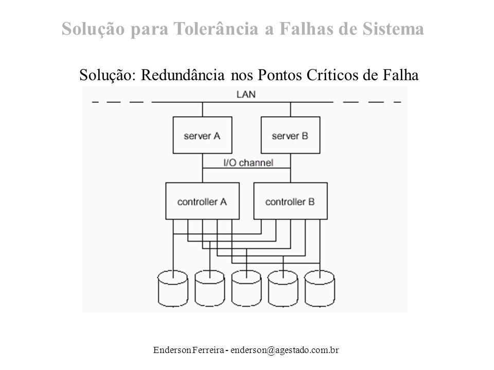 Enderson Ferreira - enderson@agestado.com.br Solução: Redundância nos Pontos Críticos de Falha Solução para Tolerância a Falhas de Sistema