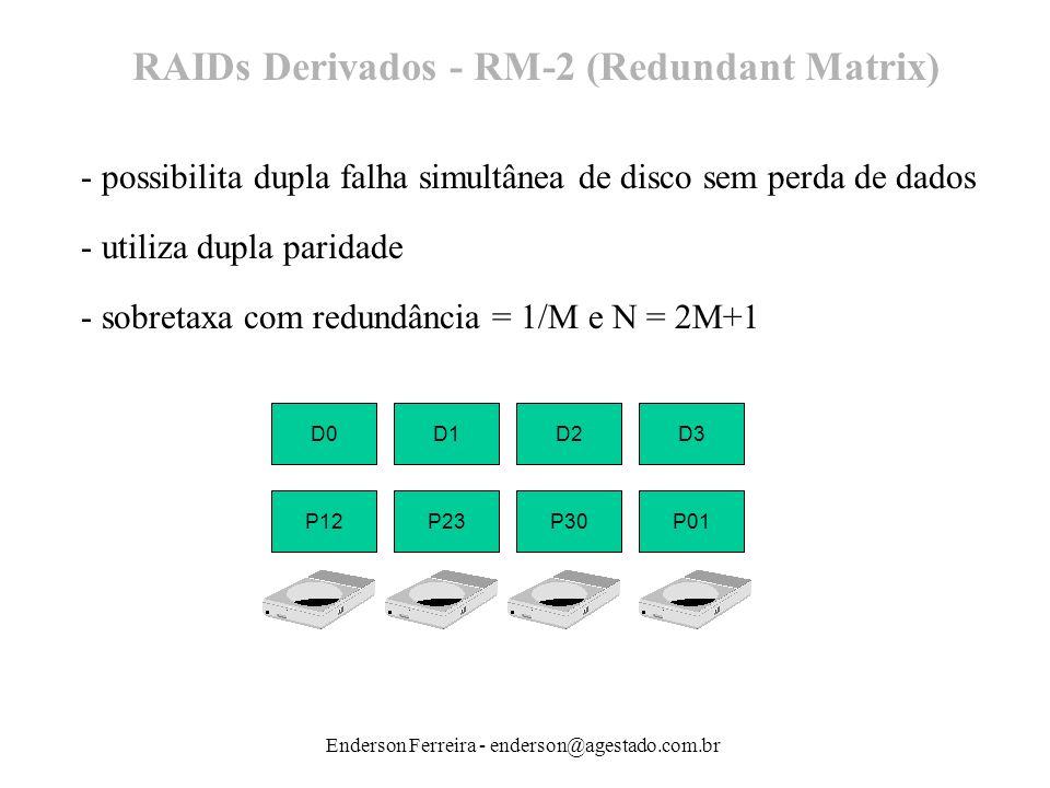 Enderson Ferreira - enderson@agestado.com.br RAIDs Derivados - RM-2 (Redundant Matrix) - possibilita dupla falha simultânea de disco sem perda de dado