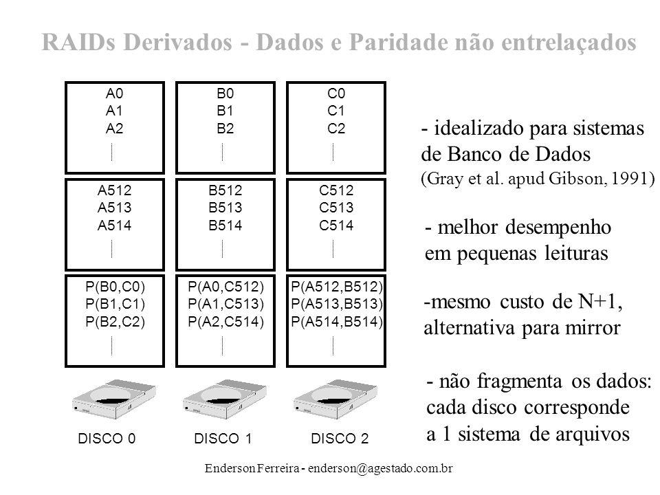Enderson Ferreira - enderson@agestado.com.br RAIDs Derivados - Dados e Paridade não entrelaçados C0 C1 C2 C512 C513 C514 P(A512,B512) P(A513,B513) P(A