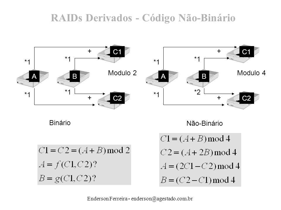 Enderson Ferreira - enderson@agestado.com.br RAIDs Derivados - Código Não-Binário AB C1 C2 *1 + + Modulo 2 AB C1 C2 *1 *2 *1 + + Modulo 4 Binário Não-